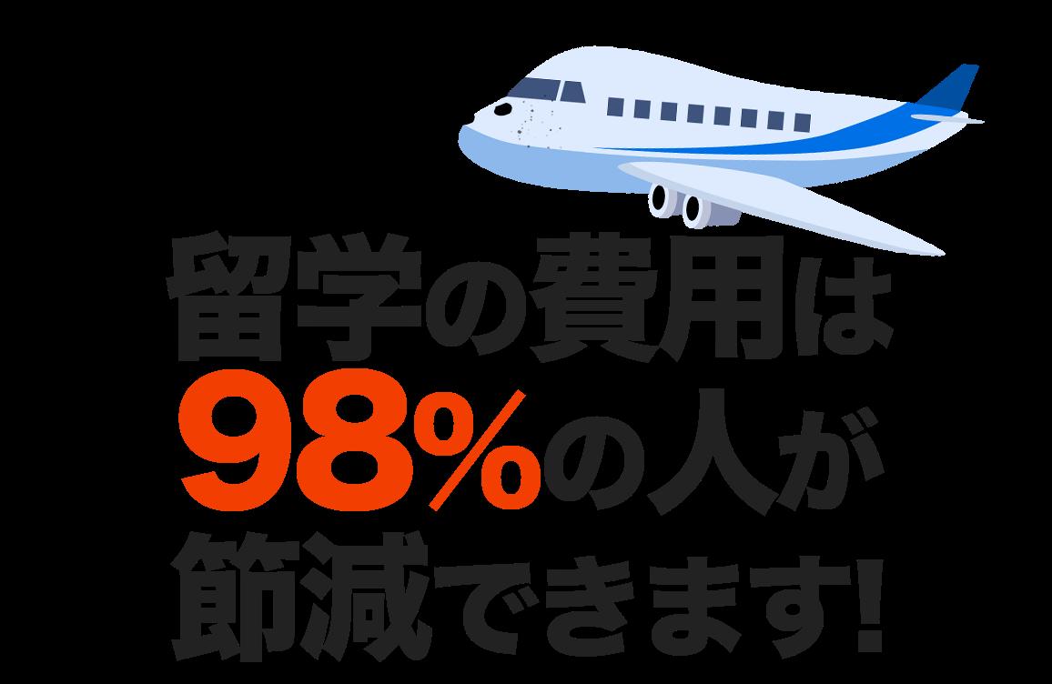 留学の費用は98%の人が節減できます!